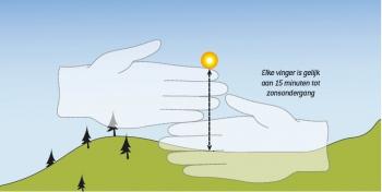 Iedere vinger is een kwartier totdat de zon ondergaat