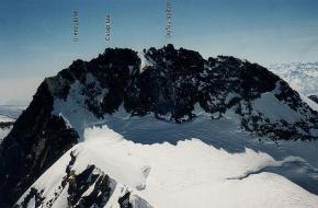 Dunantspitze