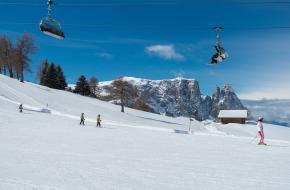 Wintersport corona